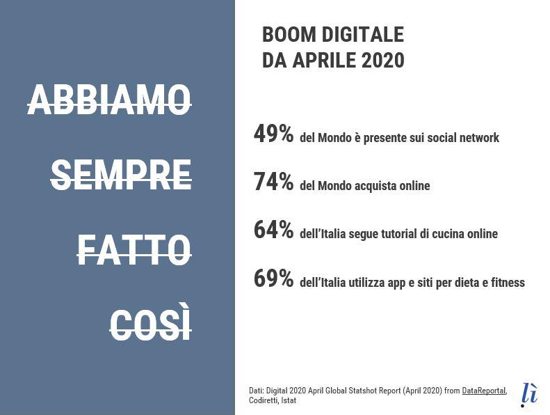 boom digitale